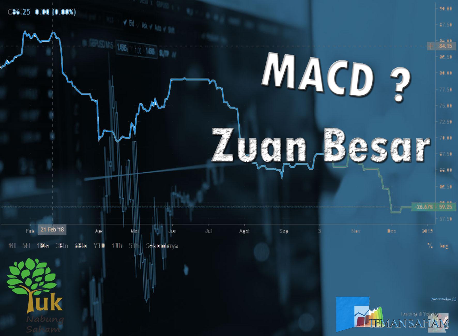 [Belajar] Mengenal Lebih Dekat MACD pada indikator Saham